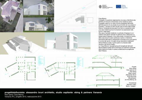 Mostra progetti vincitori borsisti progetto Leonardo